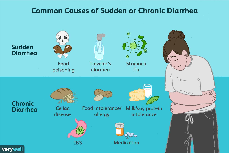 Giardia szájszag. Giardia Fertőzés Kutyáknál | Tünetei, Diagnózis, Kezelés | Zooplus