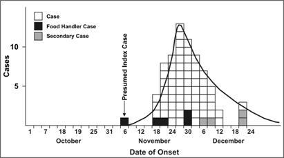 Cdc giardia case definition - Medikamente gegen giardien bei katzen
