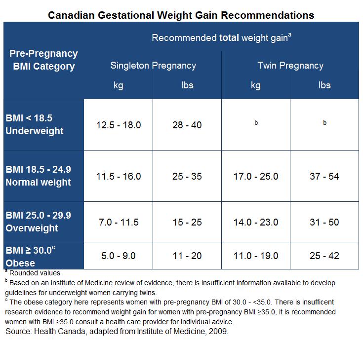 Can giardia cause weight loss, Giardiasis hardver kezelése