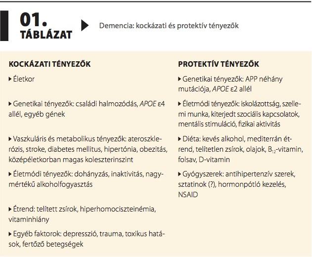 trichocephalosis kockázati tényezők)