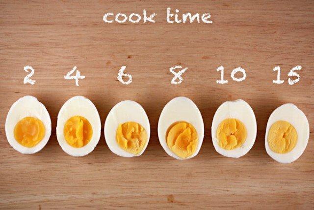miért rothadt tojás illata