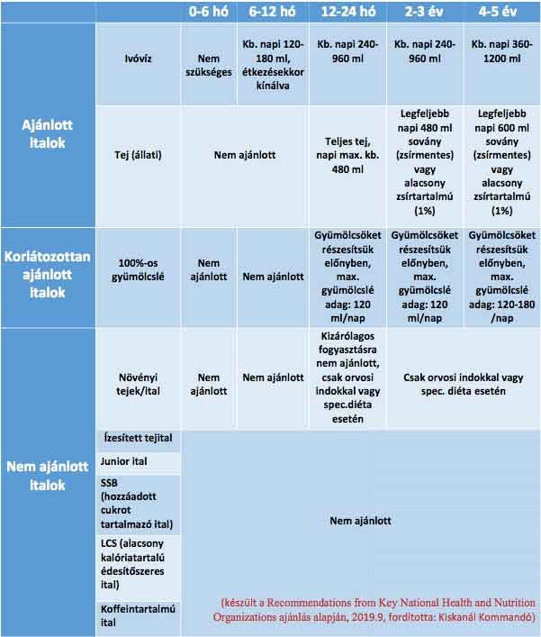 Tünetek és módszerek a pinworms kezelésére felnőttekben. Pinworm kezelés