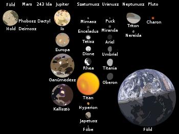 a Föld bolygóinak parazitái