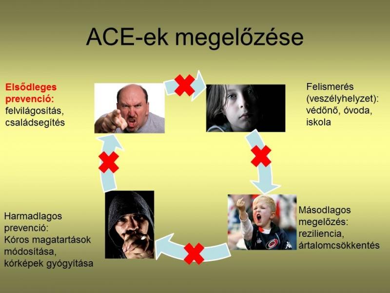az aszcariasis emlékeztető megelőzése)