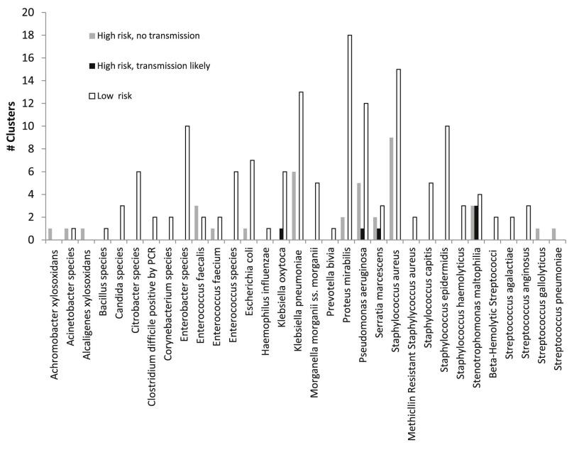corynebacterium kenet férfiakban készítmények férgek helmintákhoz