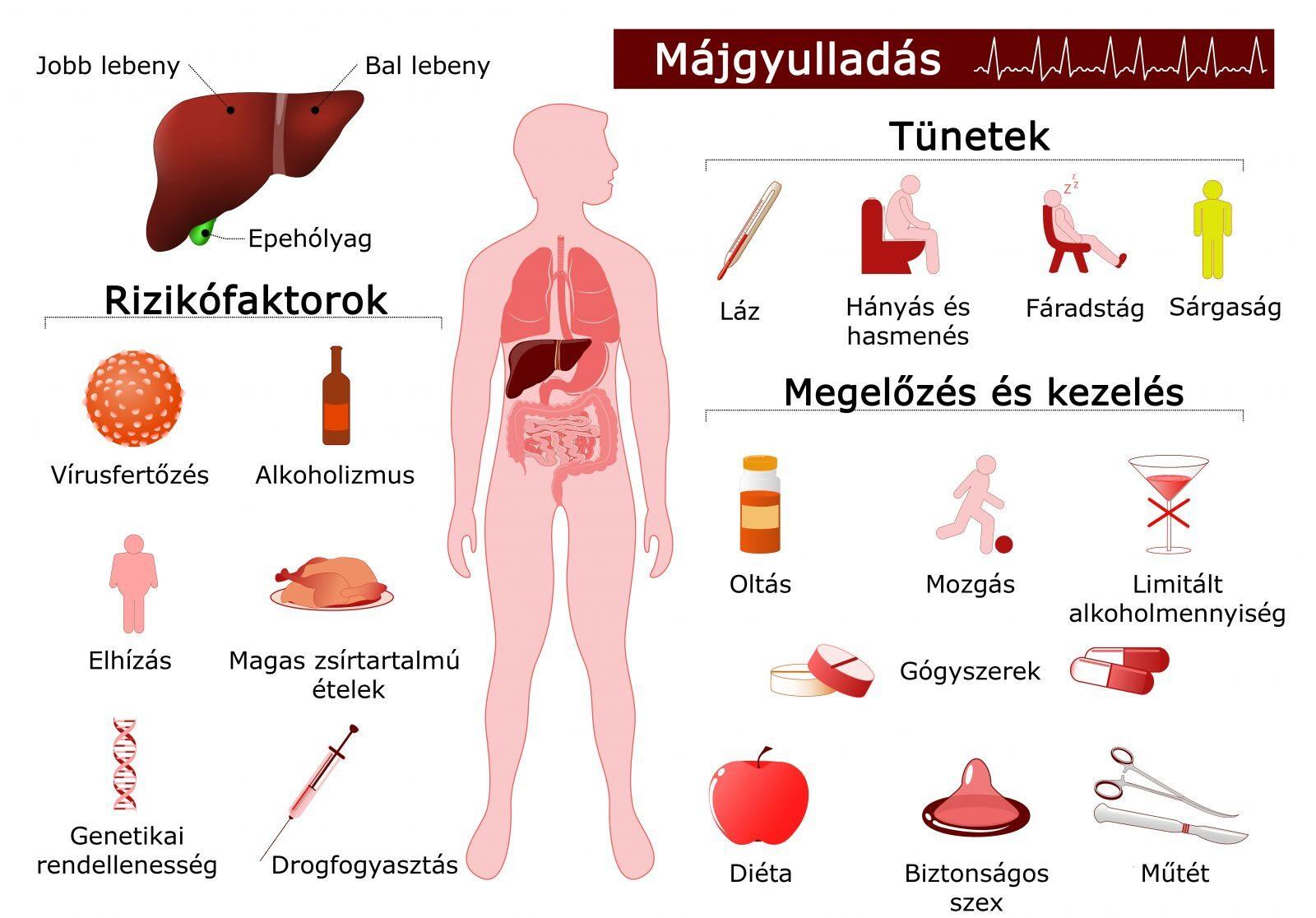hymenolepidosis, amelyet ez a betegség okozott