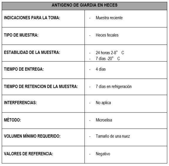 antigeno giardia que es)