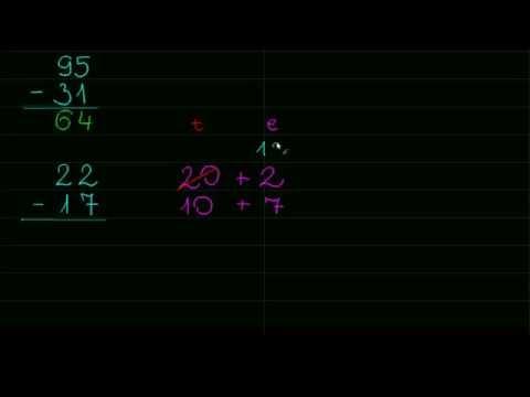 Az írásbeli kivonás | Matematika tantárgy-pedagógia