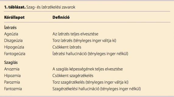 OTSZ Online - Szag- és ízérzékelési zavarok az alapellátásban