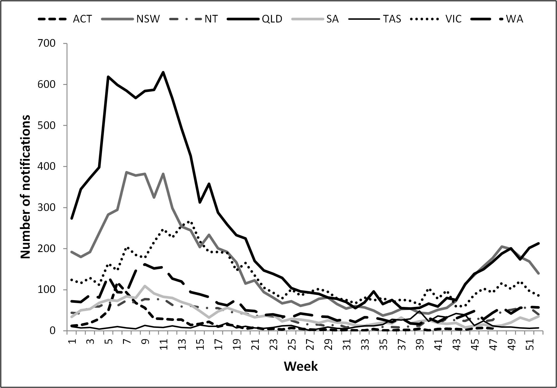 giardia outbreak nsw)