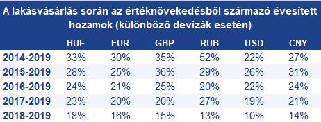 féregtabletták ára rubelben