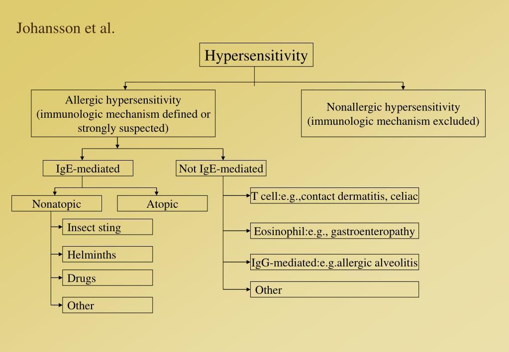 Helminthiasis diagnosztizálása és kezelése