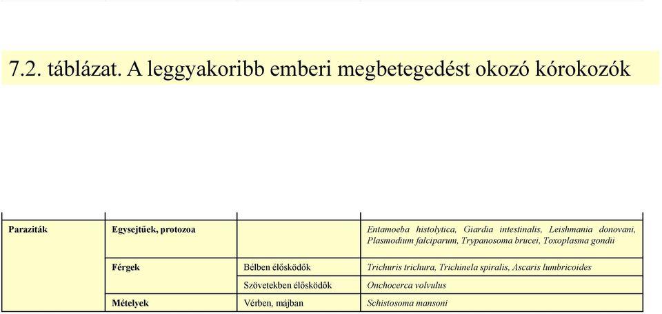paraziták táblázat parazita készítmény gelmostop