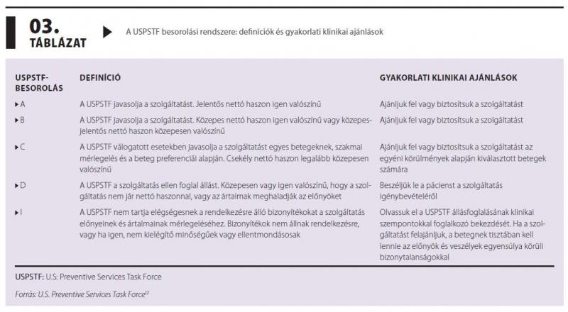 Trichocephalosis klinikai ajánlások