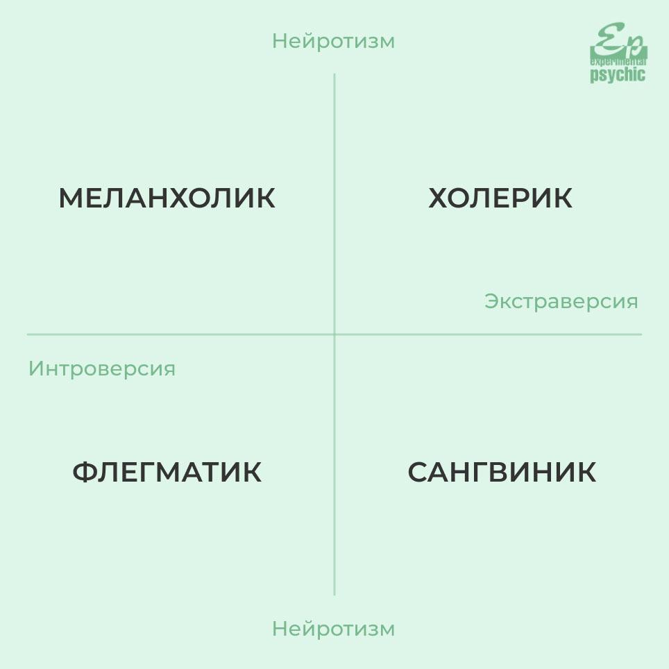 az emberi test parazitainak biorezonans diagnosztikája)