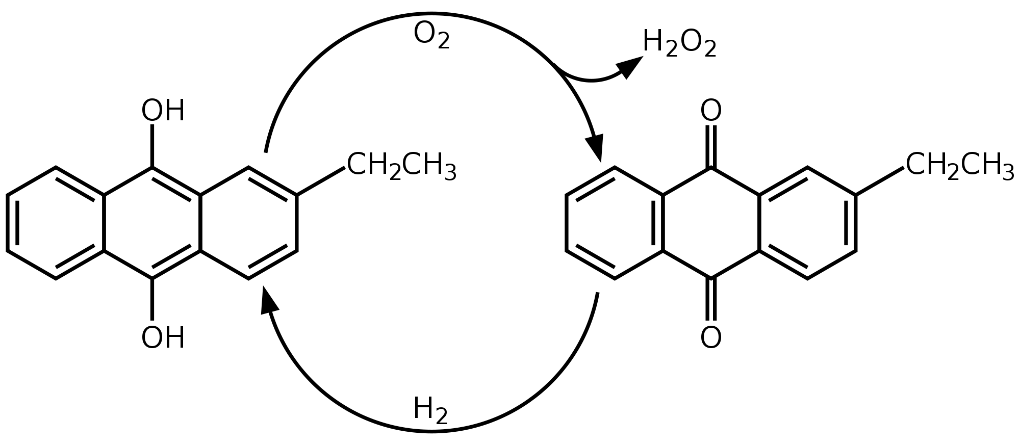 szájszag peroxid kezelés)