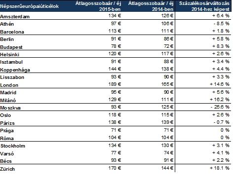 féregtabletták ára rubelben)