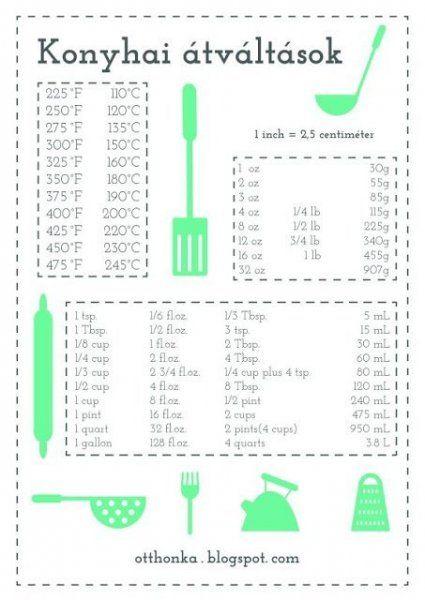 Receptek a 90 napos diéta minden napjára