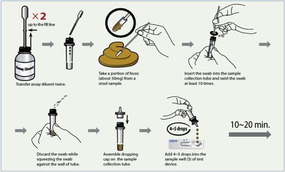 giardia and cryptosporidium antigen panel