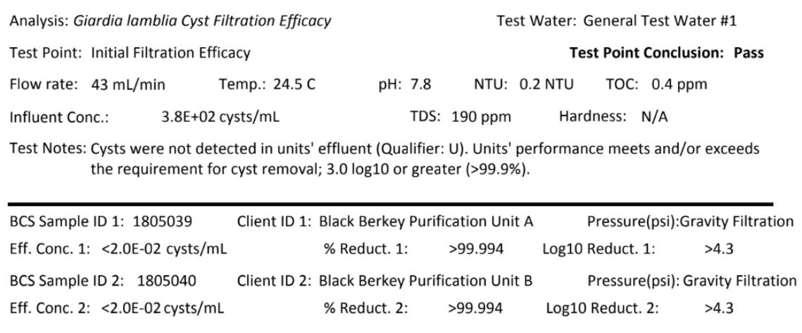 giardia and cryptosporidium in drinking water)